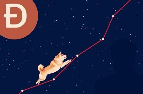 Coinbase, Dogecoin'i 6-8 Haftada Listeleyecek, CEO Açıkladı
